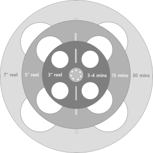 Film reel size
